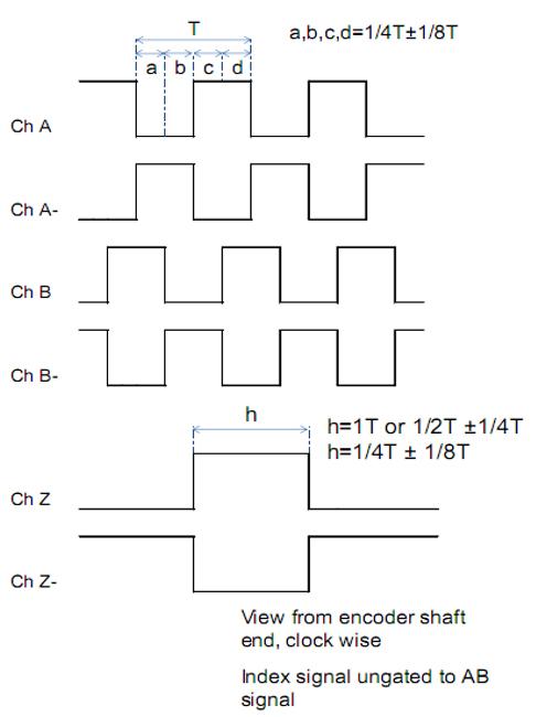 output-waveform